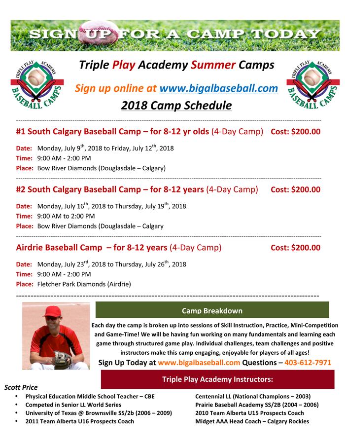 Big Al's Baseball - 2018 Triple Play Academy