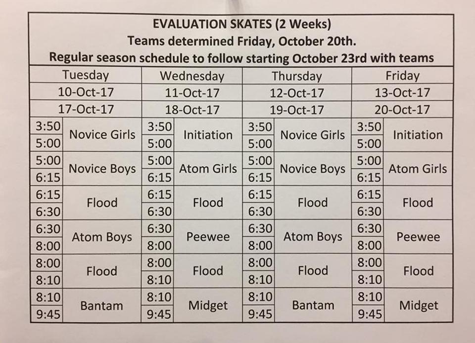 Evaluation Skates