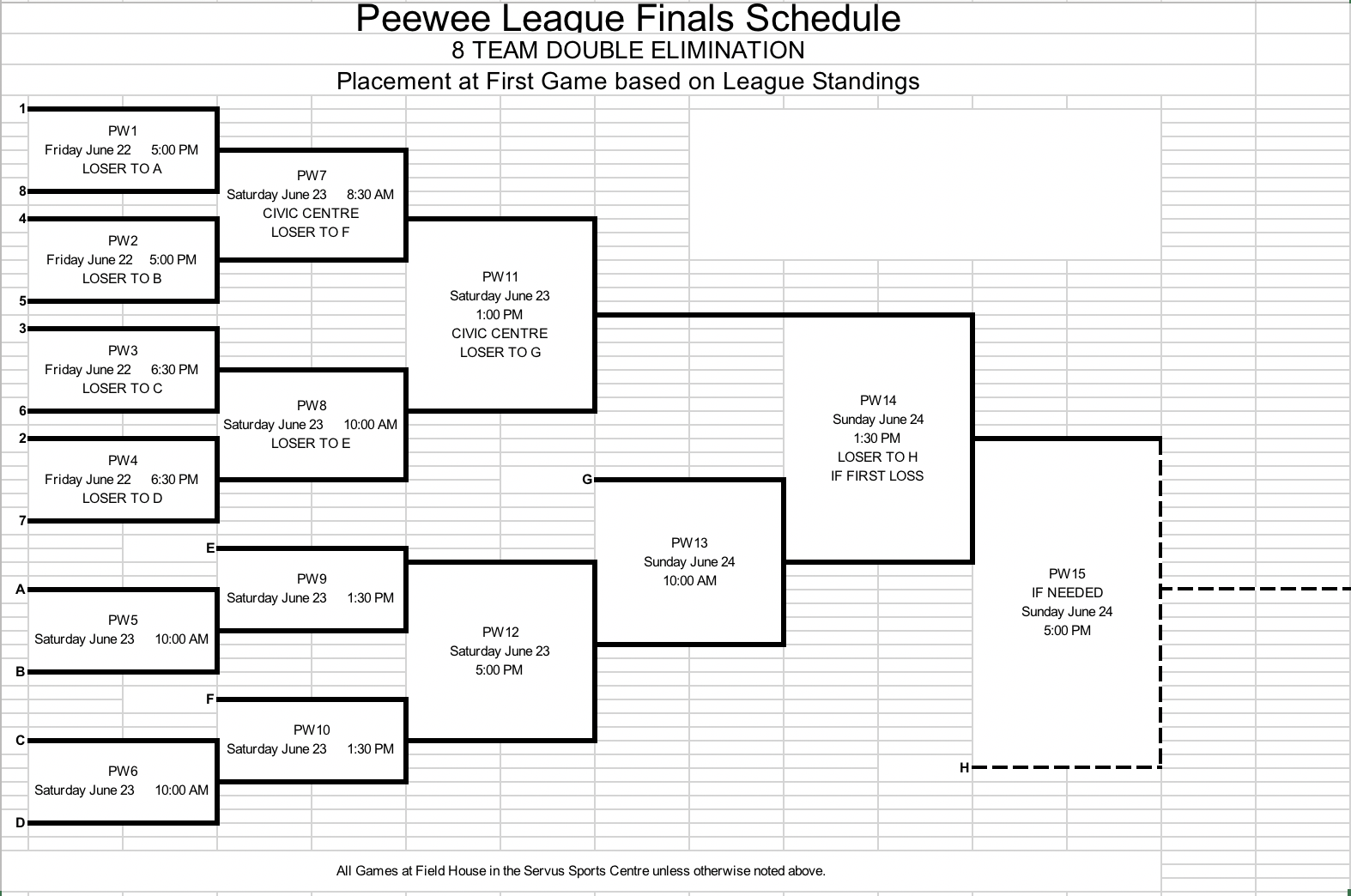 Draw for peewee final tourney