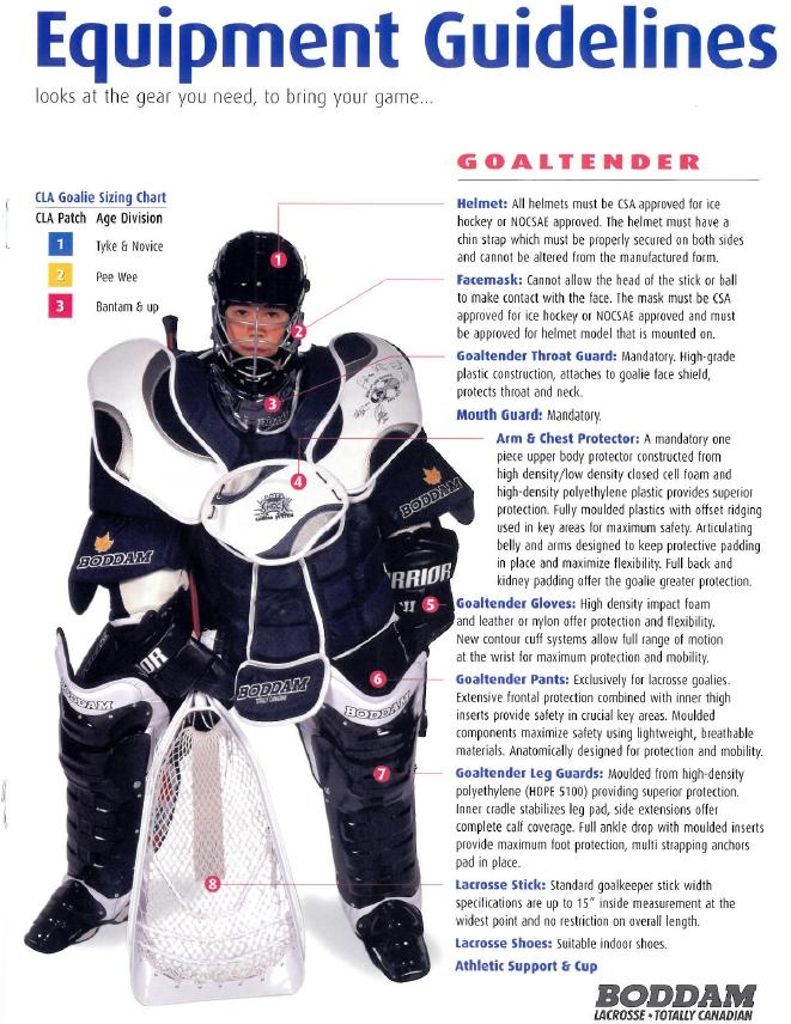 Box Lacrosse Goalie