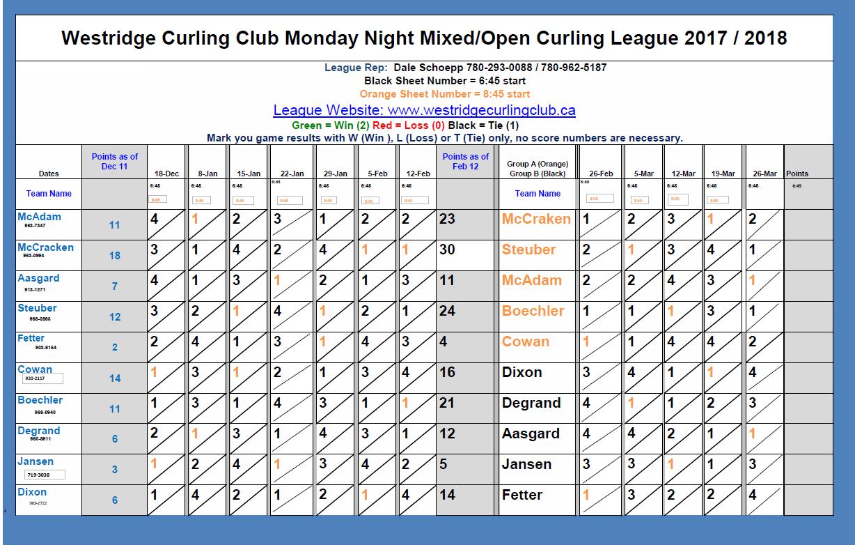 Monday Night Playoff Schedule