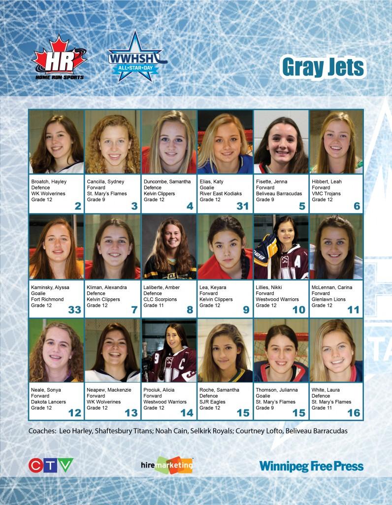 Gray Jets