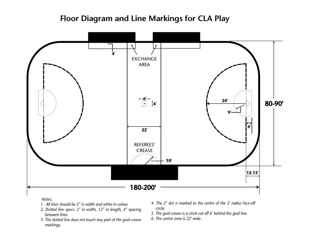 Alberta Lacrosse Association Website By Ramp Interactive