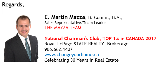 THE MAZZA TEAM