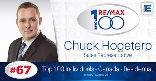 Chuck Hogeterp Remax
