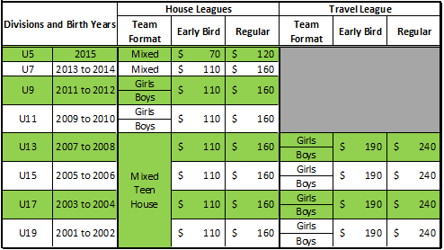 2020 Age Groups and Prices