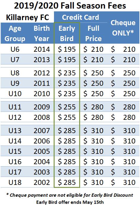 2019/20 Price Grid