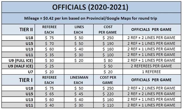 2020 Ref rates